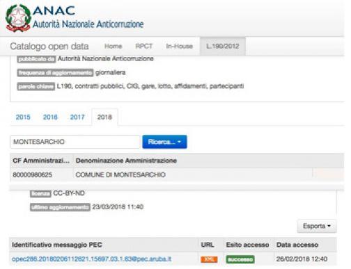 """Anticorruzione, l'Anac certifica la """"trasparenza"""" del Comune di Montesarchio"""